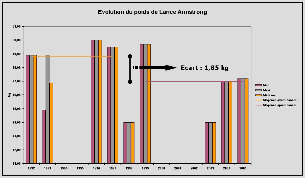 parcours détaillé liège bastogne liège 2015